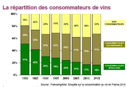 FAM COnsommateurs de vins