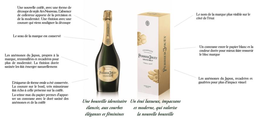 Présentation du nouveau format de la bouteille Perrier Jouet