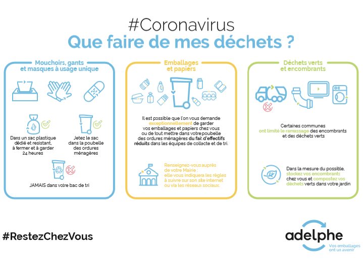 Adelphe – coronavirus